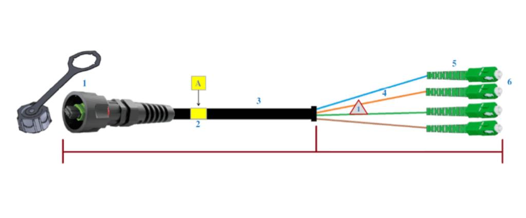 ODVA-MPO-connector-1024x425-1