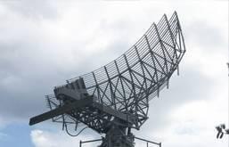 surveylance-radar